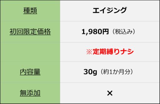 マシュファム 発酵「生」セラム美容液の一覧表